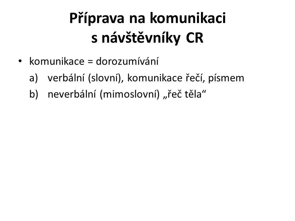 """Příprava na komunikaci s návštěvníky CR komunikace = dorozumívání a)verbální (slovní), komunikace řečí, písmem b)neverbální (mimoslovní) """"řeč těla"""