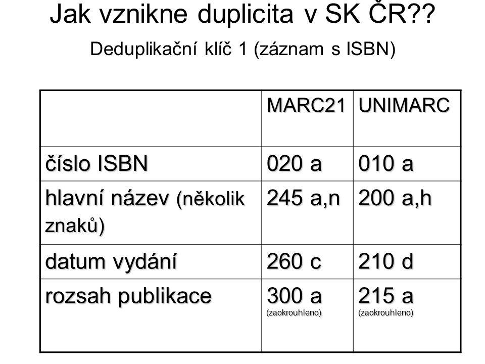 Jak vznikne duplicita v SK ČR .