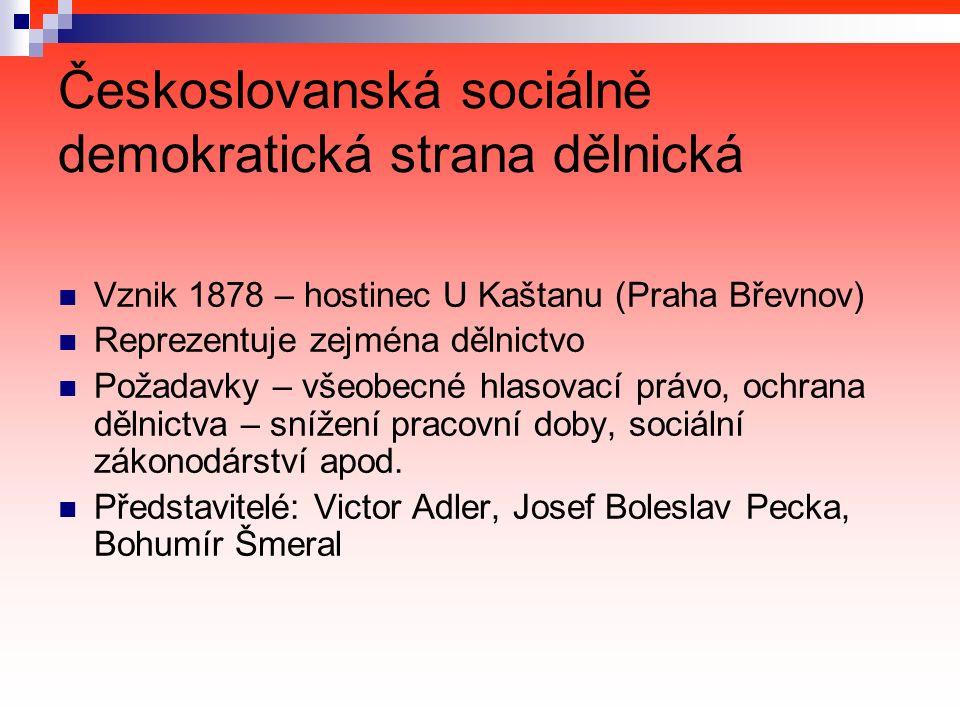 Českoslovanská sociálně demokratická strana dělnická Vznik 1878 – hostinec U Kaštanu (Praha Břevnov) Reprezentuje zejména dělnictvo Požadavky – všeobecné hlasovací právo, ochrana dělnictva – snížení pracovní doby, sociální zákonodárství apod.