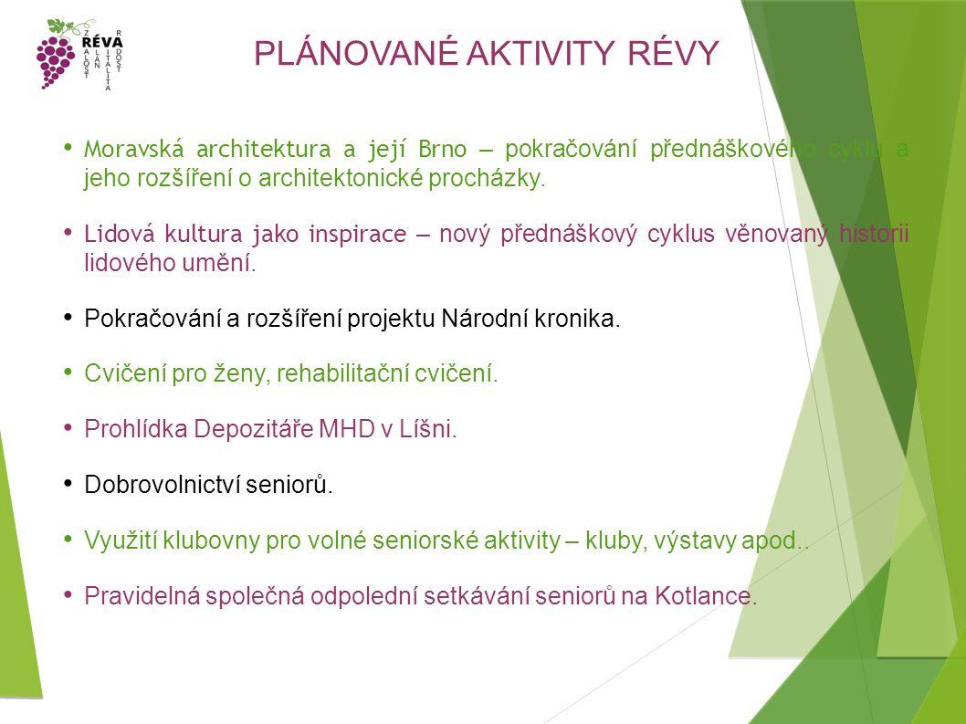 Moravská architektura a její Brno – pokračování přednáškového cyklu a jeho rozšíření o architektonické procházky.