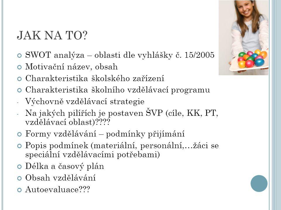 JAK NA TO? SWOT analýza – oblasti dle vyhlášky č. 15/2005 Motivační název, obsah Charakteristika školského zařízení Charakteristika školního vzdělávac
