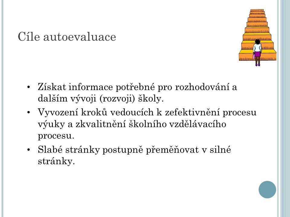 Cíle autoevaluace Získat informace potřebné pro rozhodování a dalším vývoji (rozvoji) školy. Vyvození kroků vedoucích k zefektivnění procesu výuky a z
