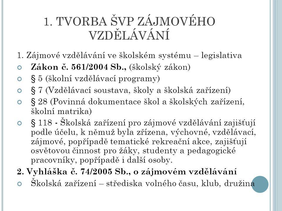 1. TVORBA ŠVP ZÁJMOVÉHO VZDĚLÁVÁNÍ 1. Zájmové vzdělávání ve školském systému – legislativa Zákon č. 561/2004 Sb., (školský zákon) § 5 (školní vzděláva