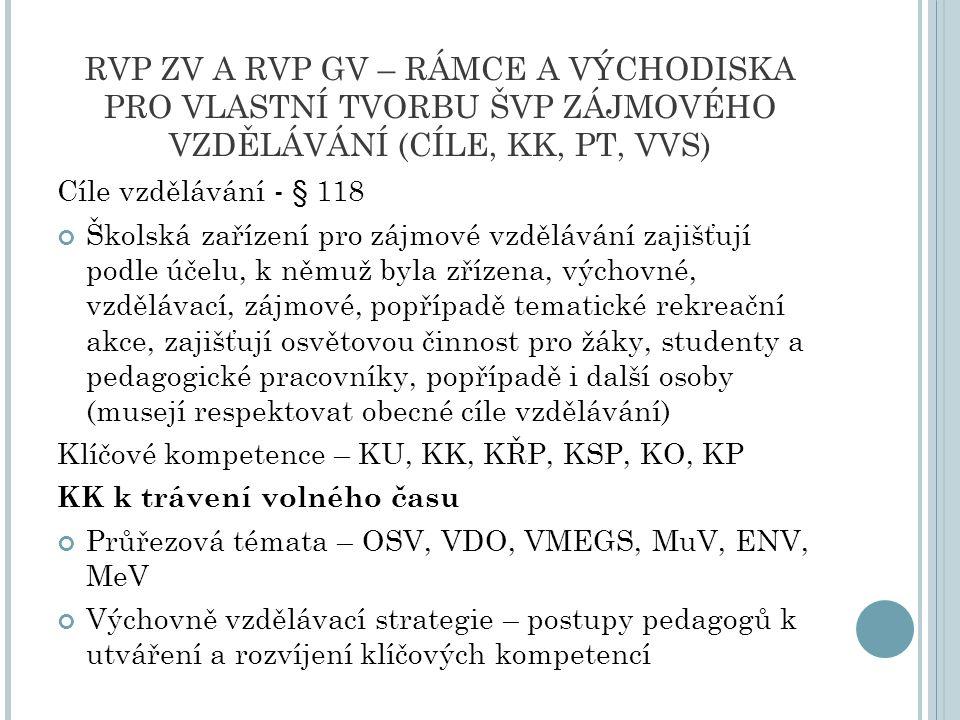 Jak zapracovat prvky zdravé školy do ŠVP.