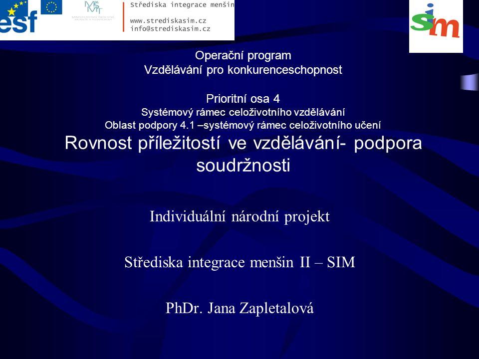 Individuální národní projekt Střediska integrace menšin II – SIM PhDr. Jana Zapletalová Operační program Vzdělávání pro konkurenceschopnost Prioritní