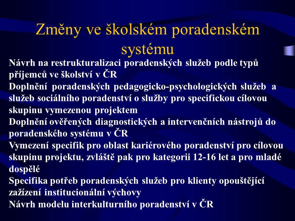 Změny ve školském poradenském systému Návrh na restrukturalizaci poradenských služeb podle typů příjemců ve školství v ČR Doplnění poradenských pedago