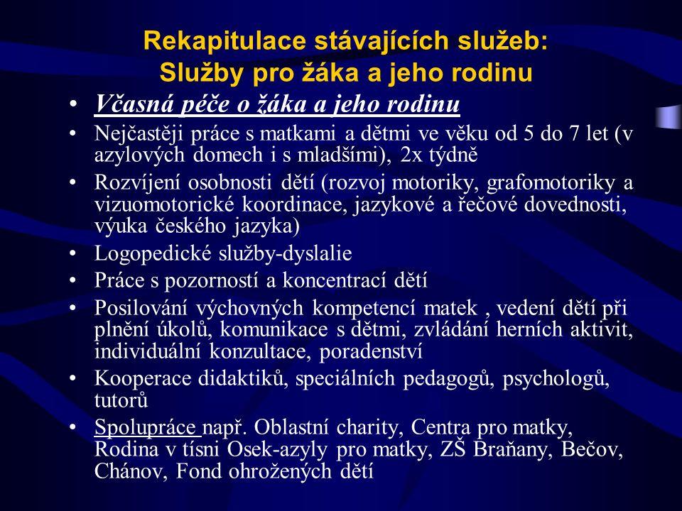 Rekapitulace stávajících služeb: Služby pro žáka a jeho rodinu Včasná péče o žáka a jeho rodinu Nejčastěji práce s matkami a dětmi ve věku od 5 do 7 let (v azylových domech i s mladšími), 2x týdně Rozvíjení osobnosti dětí (rozvoj motoriky, grafomotoriky a vizuomotorické koordinace, jazykové a řečové dovednosti, výuka českého jazyka) Logopedické služby-dyslalie Práce s pozorností a koncentrací dětí Posilování výchovných kompetencí matek, vedení dětí při plnění úkolů, komunikace s dětmi, zvládání herních aktivit, individuální konzultace, poradenství Kooperace didaktiků, speciálních pedagogů, psychologů, tutorů Spolupráce např.