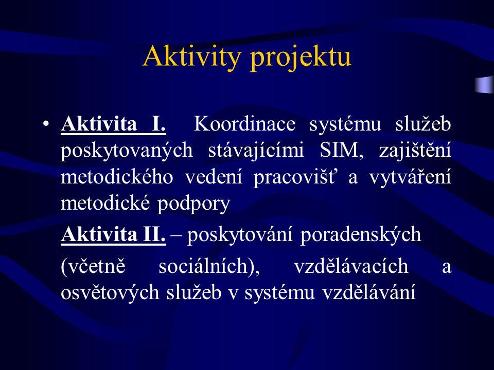 Aktivity projektu Aktivita I. Koordinace systému služeb poskytovaných stávajícími SIM, zajištění metodického vedení pracovišť a vytváření metodické po