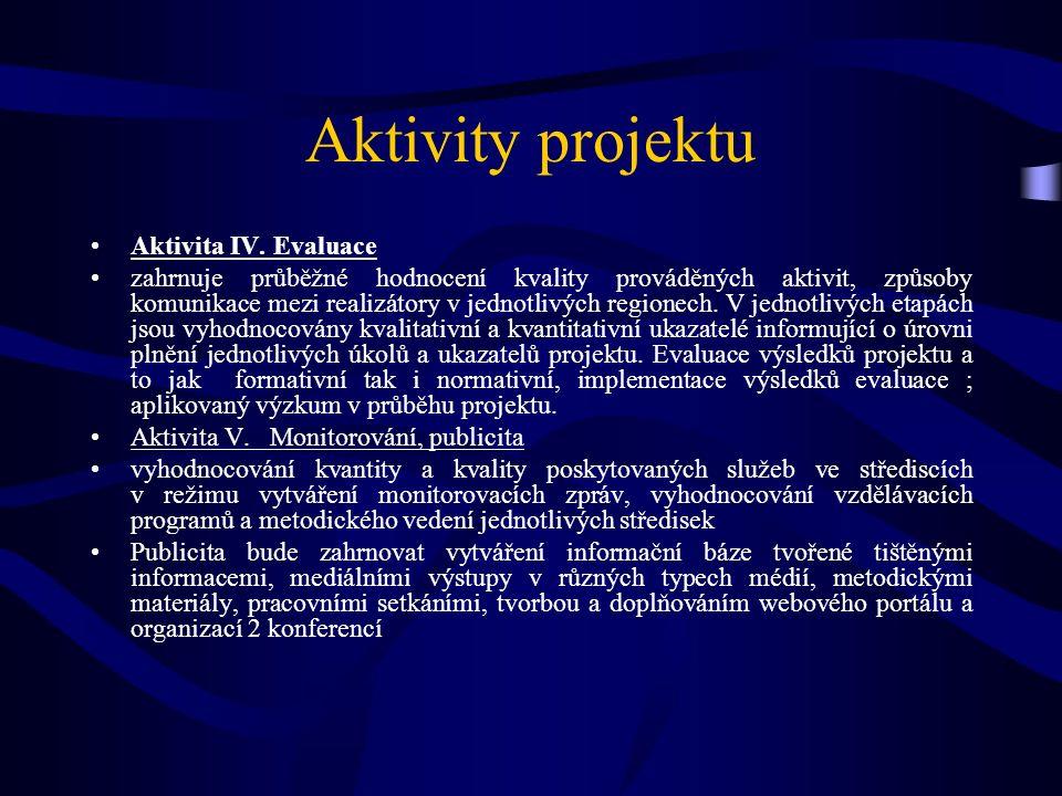 Aktivity projektu Aktivita IV. Evaluace zahrnuje průběžné hodnocení kvality prováděných aktivit, způsoby komunikace mezi realizátory v jednotlivých re