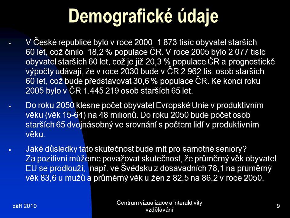 září 2010 Centrum vizualizace a interaktivity vzdělávání 9 Demografické údaje  V České republice bylo v roce 2000 1 873 tisíc obyvatel starších 60 let, což činilo 18,2 % populace ČR.