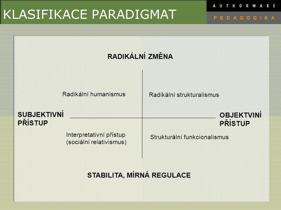KLASIFIKACE PARADIGMAT II.