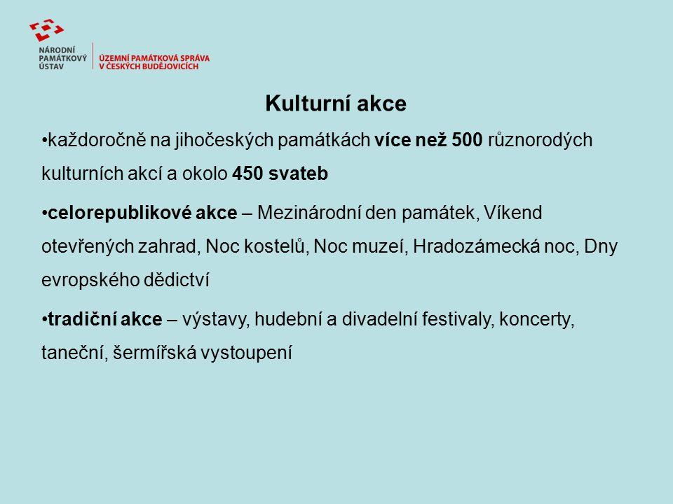 Kulturní akce každoročně na jihočeských památkách více než 500 různorodých kulturních akcí a okolo 450 svateb celorepublikové akce – Mezinárodní den památek, Víkend otevřených zahrad, Noc kostelů, Noc muzeí, Hradozámecká noc, Dny evropského dědictví tradiční akce – výstavy, hudební a divadelní festivaly, koncerty, taneční, šermířská vystoupení