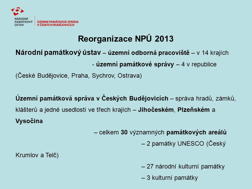 Reorganizace NPÚ 2013 Národní památkový ústav – územní odborná pracoviště – v 14 krajích - územní památkové správy – 4 v republice (České Budějovice,
