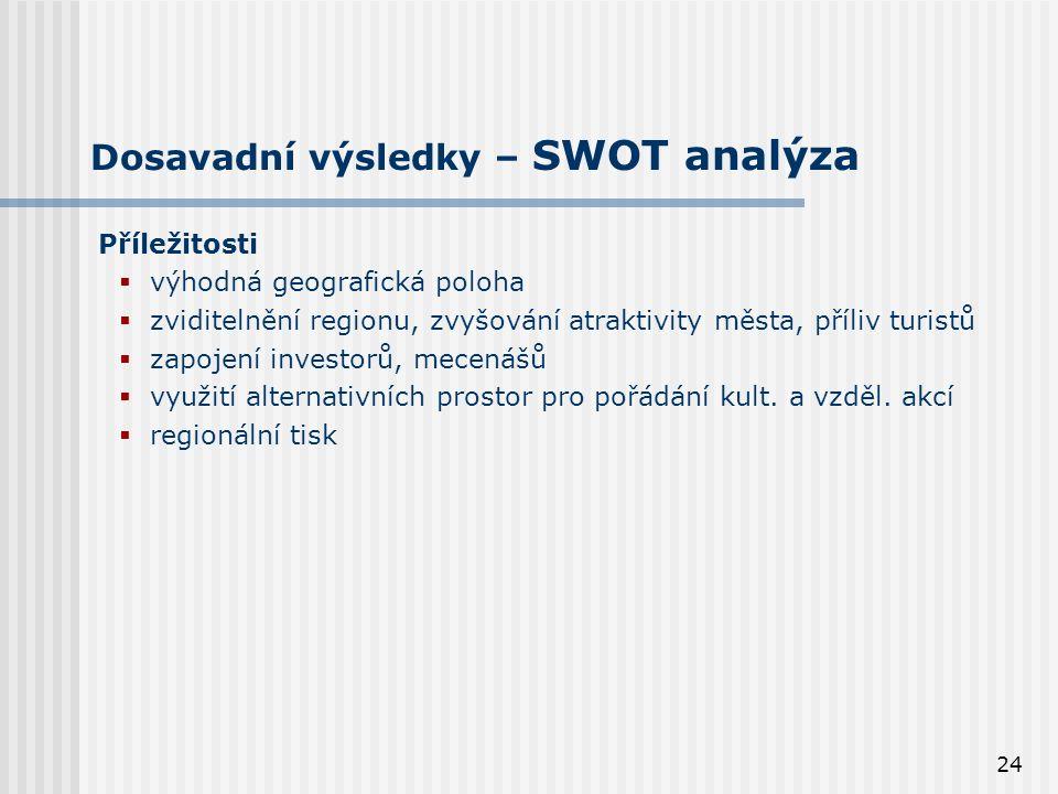 24 Dosavadní výsledky – SWOT analýza Příležitosti  výhodná geografická poloha  zviditelnění regionu, zvyšování atraktivity města, příliv turistů  zapojení investorů, mecenášů  využití alternativních prostor pro pořádání kult.