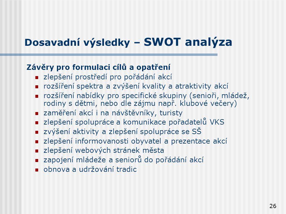 26 Dosavadní výsledky – SWOT analýza Závěry pro formulaci cílů a opatření zlepšení prostředí pro pořádání akcí rozšíření spektra a zvýšení kvality a atraktivity akcí rozšíření nabídky pro specifické skupiny (senioři, mládež, rodiny s dětmi, nebo dle zájmu např.