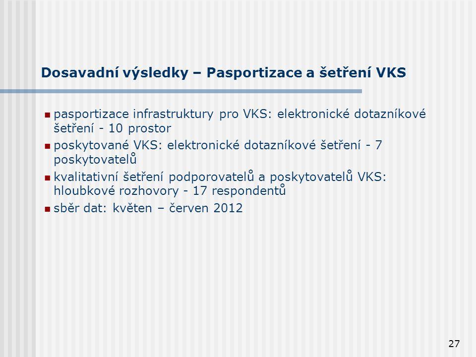 27 Dosavadní výsledky – Pasportizace a šetření VKS pasportizace infrastruktury pro VKS: elektronické dotazníkové šetření - 10 prostor poskytované VKS: elektronické dotazníkové šetření - 7 poskytovatelů kvalitativní šetření podporovatelů a poskytovatelů VKS: hloubkové rozhovory - 17 respondentů sběr dat: květen – červen 2012