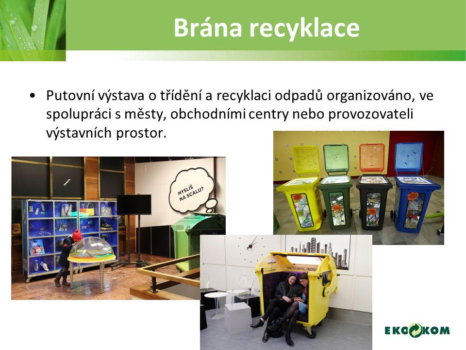 Brána recyklace Putovní výstava o třídění a recyklaci odpadů organizováno, ve spolupráci s městy, obchodními centry nebo provozovateli výstavních pros