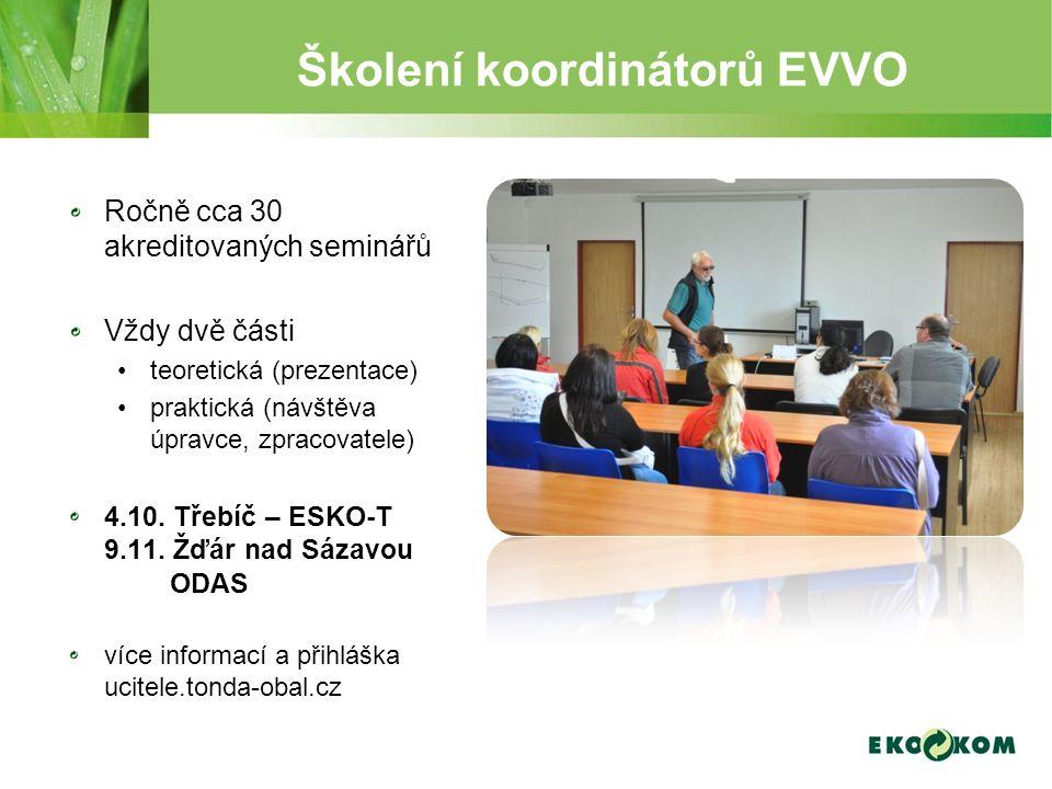 Školení koordinátorů EVVO Ročně cca 30 akreditovaných seminářů Vždy dvě části teoretická (prezentace) praktická (návštěva úpravce, zpracovatele) 4.10.