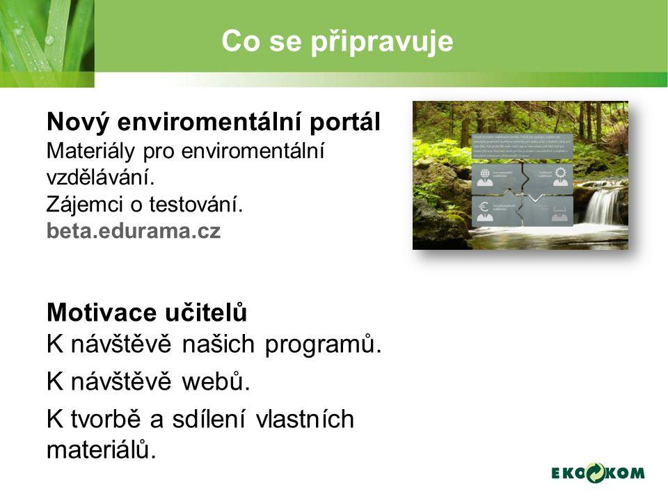 Co se připravuje Nový enviromentální portál Materiály pro enviromentální vzdělávání. Zájemci o testování. beta.edurama.cz Motivace učitelů K návštěvě