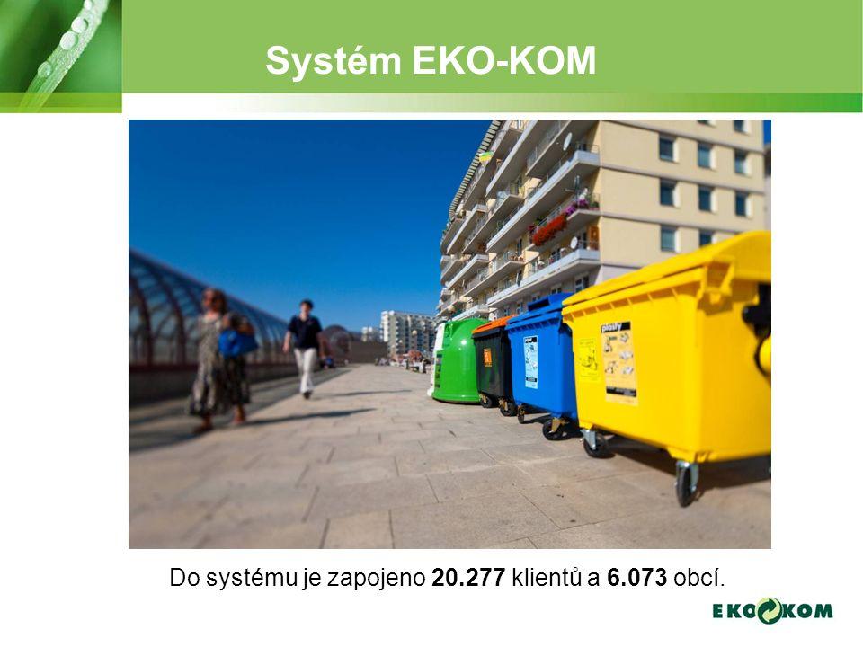Systém EKO-KOM Do systému je zapojeno 20.277 klientů a 6.073 obcí.
