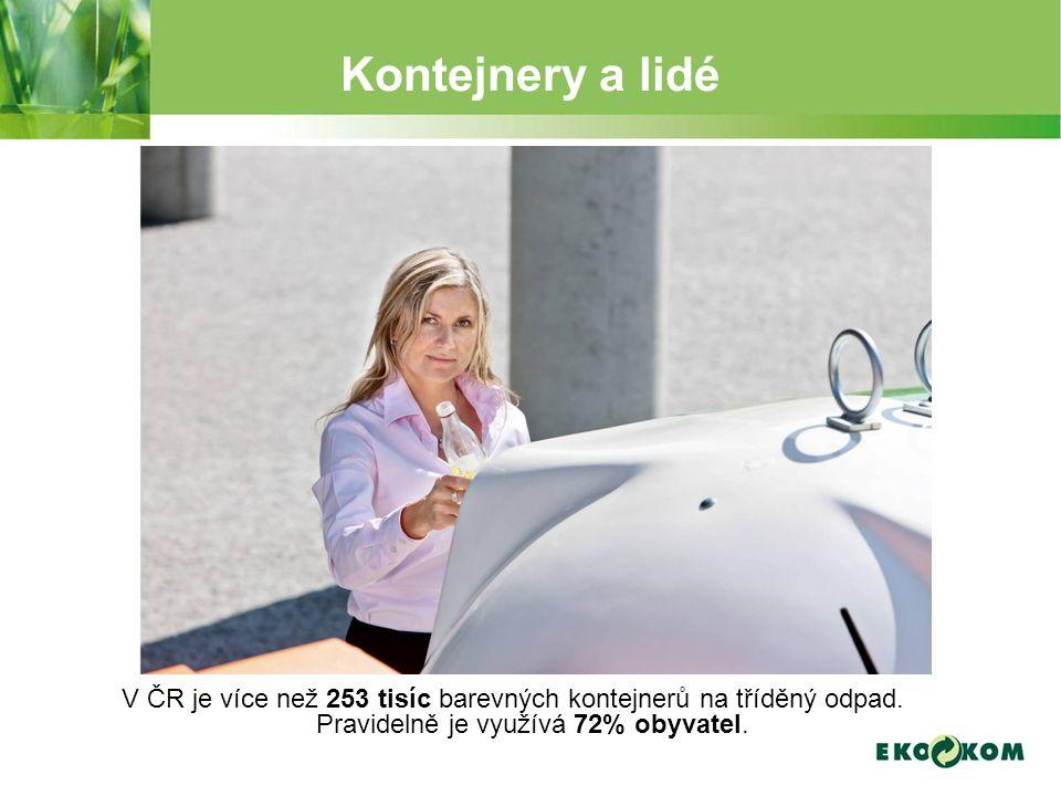 V ČR je více než 253 tisíc barevných kontejnerů na tříděný odpad. Pravidelně je využívá 72% obyvatel. Kontejnery a lidé