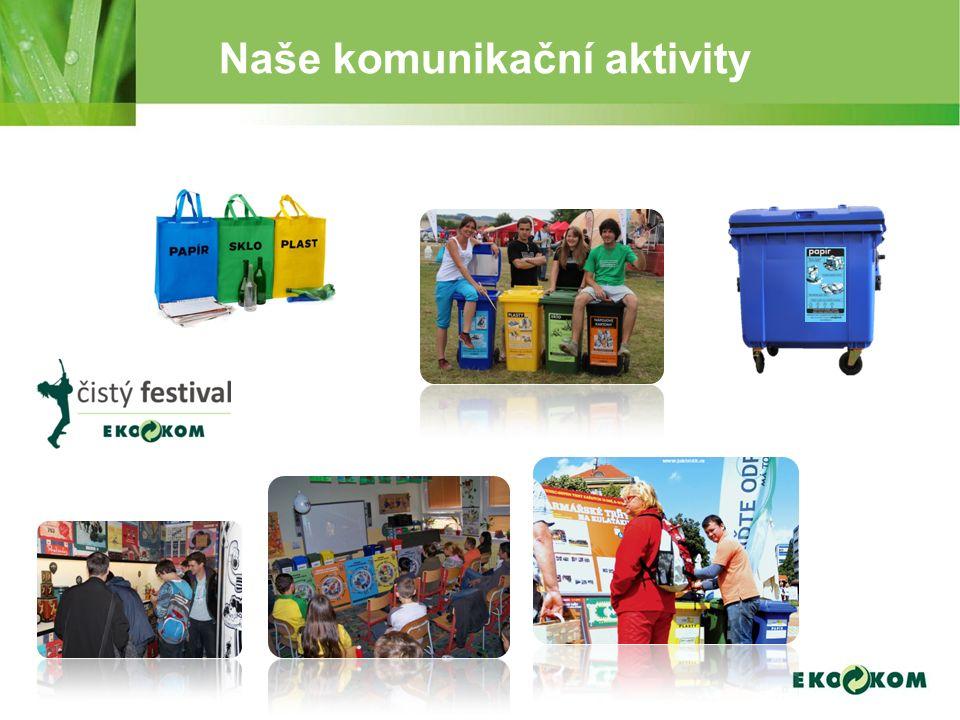 Cíle komunikace Třídění odpadu má smysl - Jen vytříděné odpady jsou dále využity.