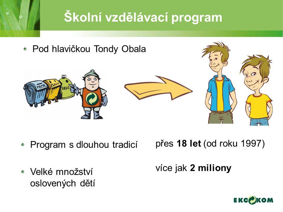 Školní vzdělávací program Program s dlouhou tradicí Velké množství oslovených dětí Pod hlavičkou Tondy Obala přes 18 let (od roku 1997) více jak 2 miliony