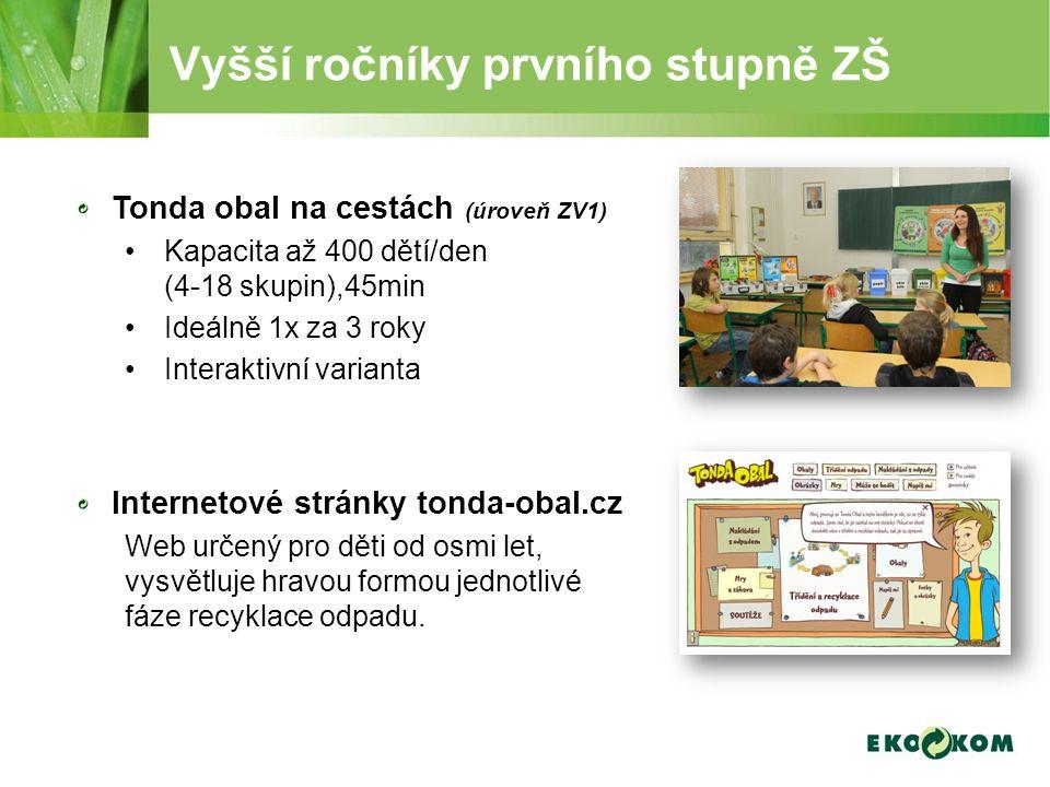 Vyšší ročníky prvního stupně ZŠ Tonda obal na cestách (úroveň ZV1) Kapacita až 400 dětí/den (4-18 skupin),45min Ideálně 1x za 3 roky Interaktivní vari