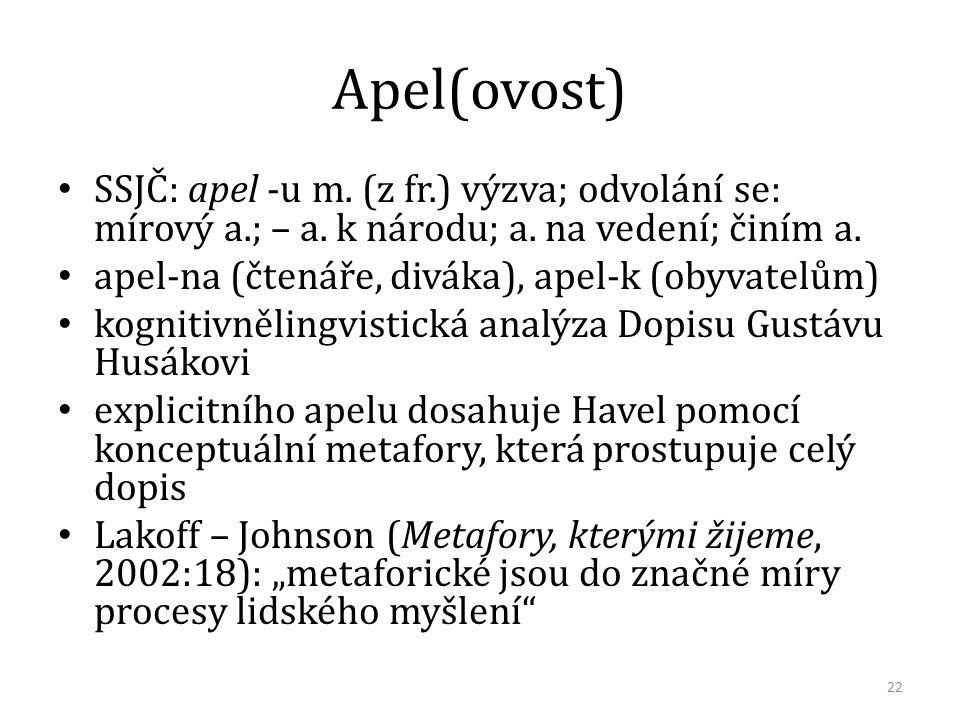 Apel(ovost) SSJČ: apel -u m. (z fr.) výzva; odvolání se: mírový a.; – a.