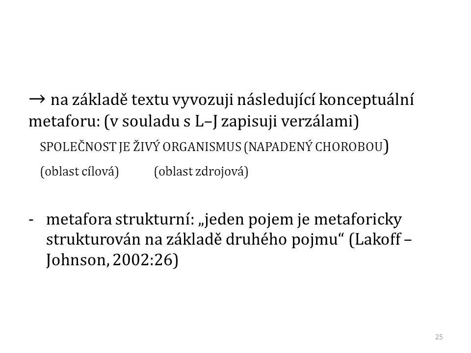 """→ na základě textu vyvozuji následující konceptuální metaforu: (v souladu s L–J zapisuji verzálami) SPOLEČNOST JE ŽIVÝ ORGANISMUS (NAPADENÝ CHOROBOU ) (oblast cílová) (oblast zdrojová) -metafora strukturní: """"jeden pojem je metaforicky strukturován na základě druhého pojmu (Lakoff – Johnson, 2002:26) 25"""