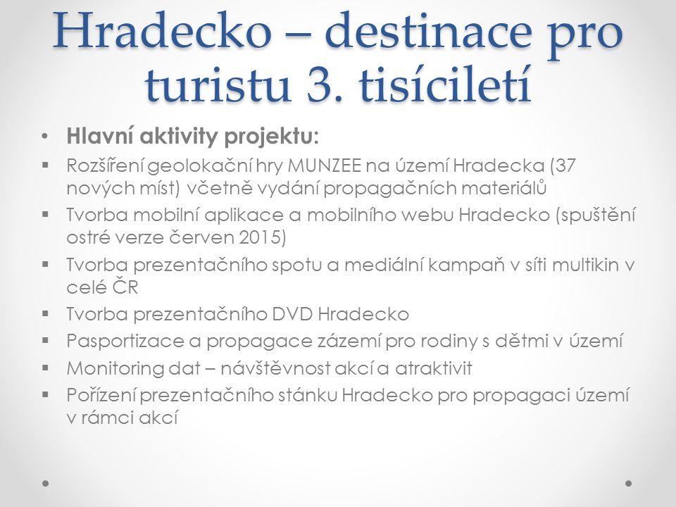 Hradecko – destinace pro turistu 3. tisíciletí Hlavní aktivity projektu:  Rozšíření geolokační hry MUNZEE na území Hradecka (37 nových míst) včetně v