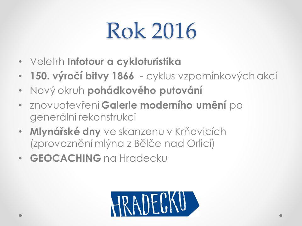 Rok 2016 Veletrh Infotour a cykloturistika 150.
