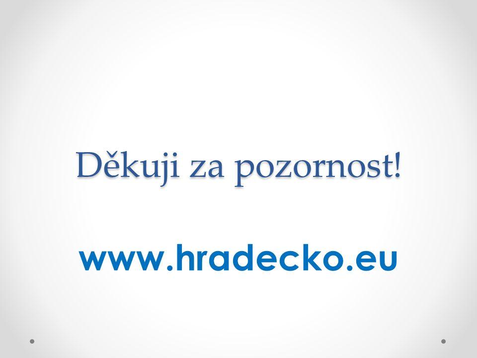 Děkuji za pozornost! www.hradecko.eu