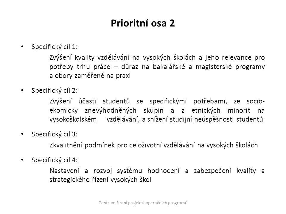 Prioritní osa 2 Specifický cíl 1: Zvýšení kvality vzdělávání na vysokých školách a jeho relevance pro potřeby trhu práce – důraz na bakalářské a magis