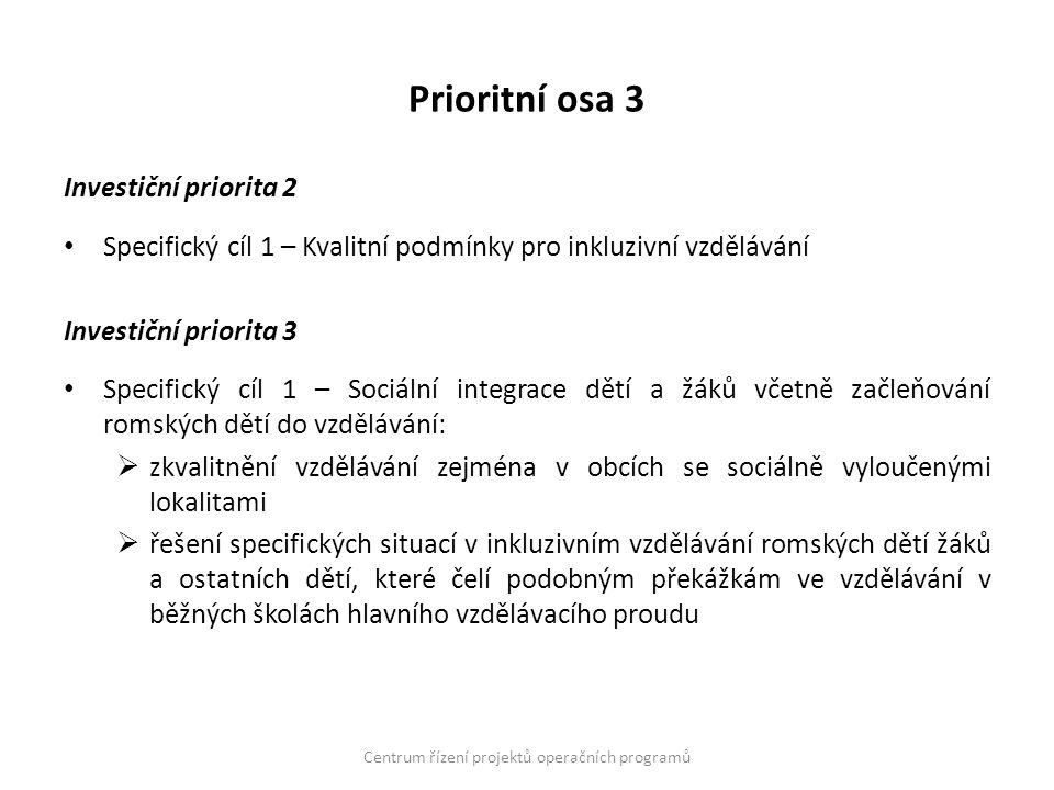 Prioritní osa 3 Investiční priorita 2 Specifický cíl 1 – Kvalitní podmínky pro inkluzivní vzdělávání Investiční priorita 3 Specifický cíl 1 – Sociální
