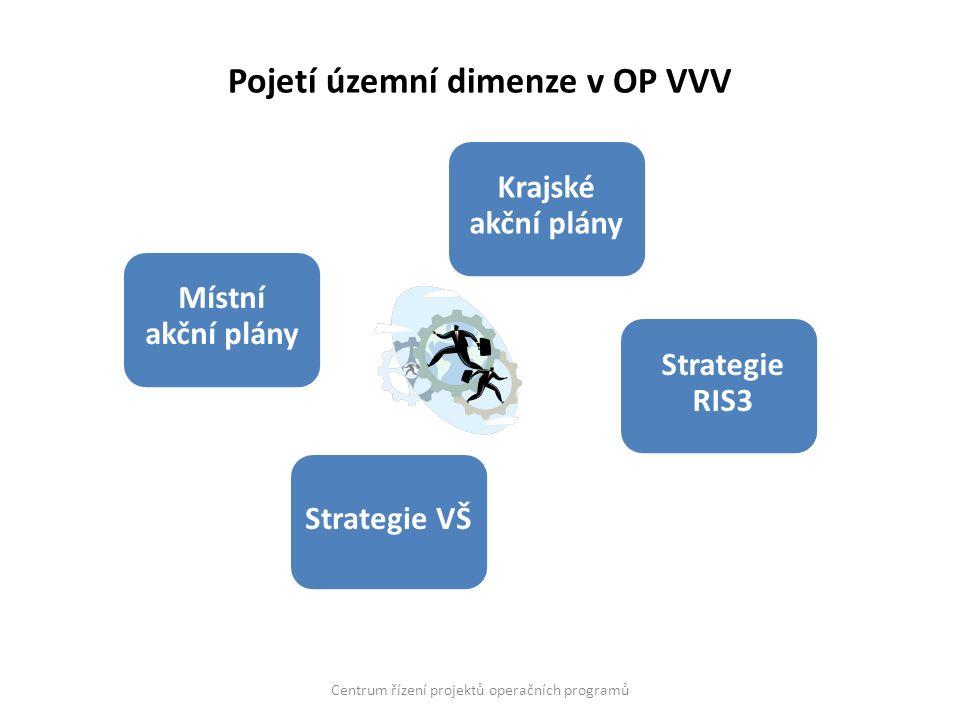 Pojetí územní dimenze v OP VVV Místní akční plány Krajské akční plány Strategie VŠ Strategie RIS3 Centrum řízení projektů operačních programů