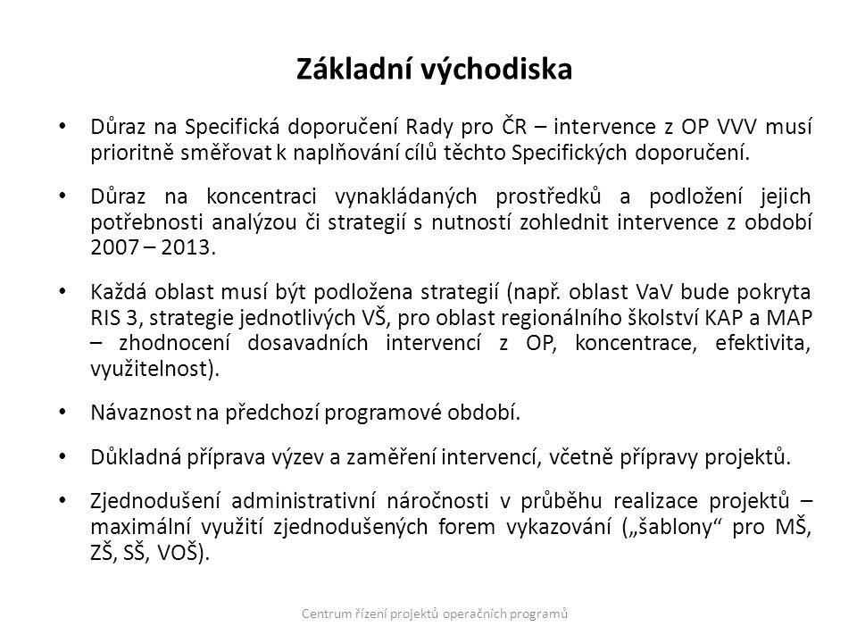 Základní východiska Důraz na Specifická doporučení Rady pro ČR – intervence z OP VVV musí prioritně směřovat k naplňování cílů těchto Specifických doporučení.
