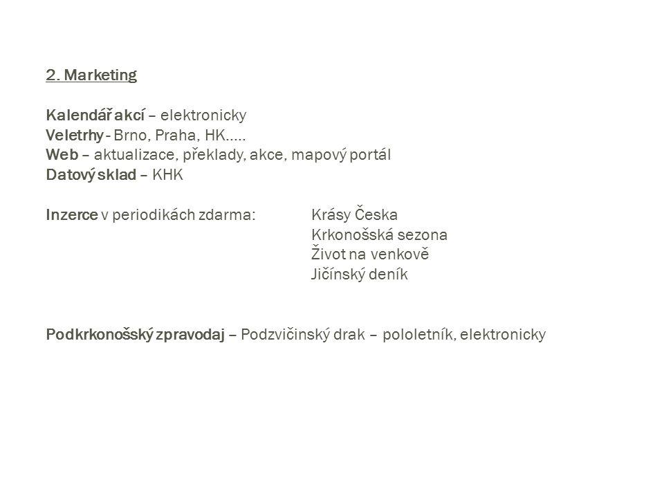 2. Marketing Kalendář akcí – elektronicky Veletrhy - Brno, Praha, HK…..