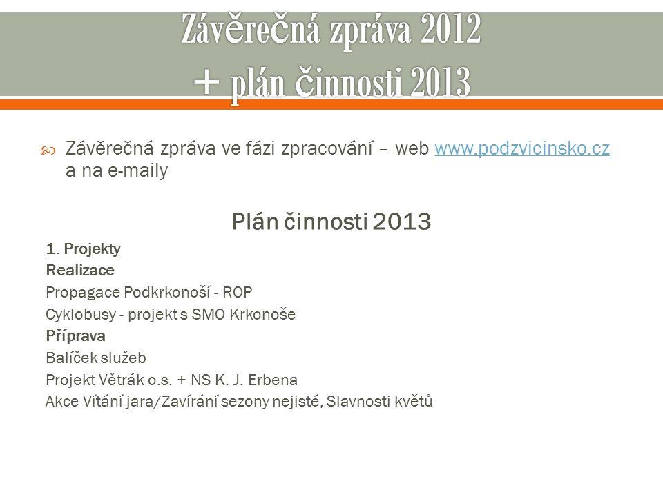 2.Marketing Kalendář akcí – elektronicky Veletrhy - Brno, Praha, HK…..