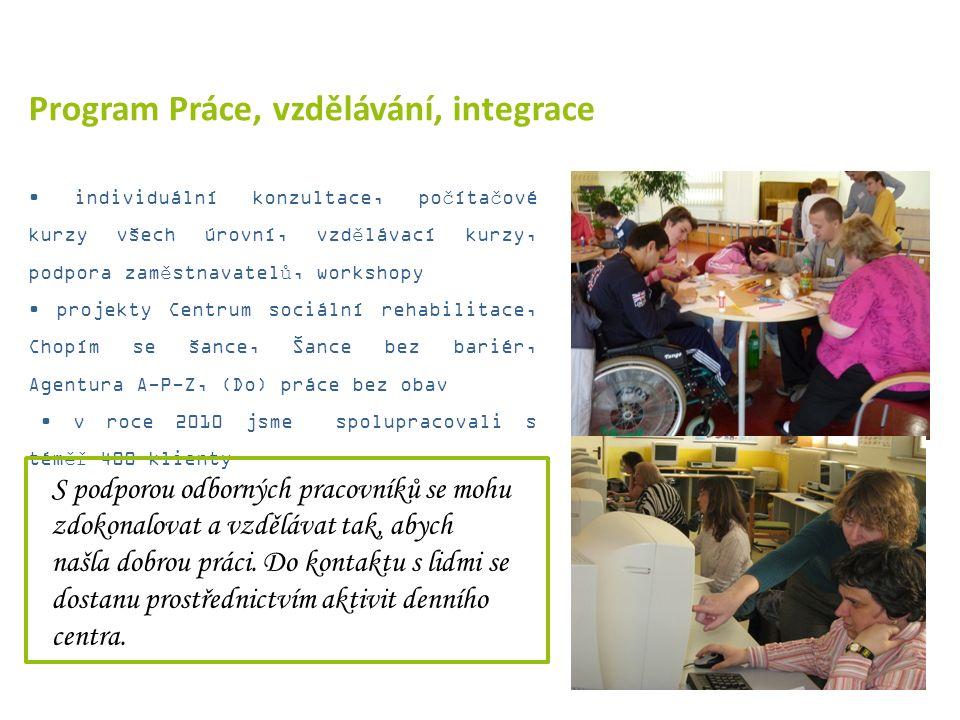 Program Prezentace a osvěta akce pro veřejnost, reprezentace v médiích, veřejné sbírky, dobrovolnictví, informační kampaň Vinohradské vozíkohraní, Pro Váš úsměv, fotosoutěž Život nejen na kolech, informační kampaň Přisedni si, Spolek přátel Ligy vozíčkářů pořádáme akce a kampaně jak pro lidi se zdravotním postižením, tak i pro širokou veřejnost Dosud jsem netušil, co obnáší život lidí se zdravotním postižením.