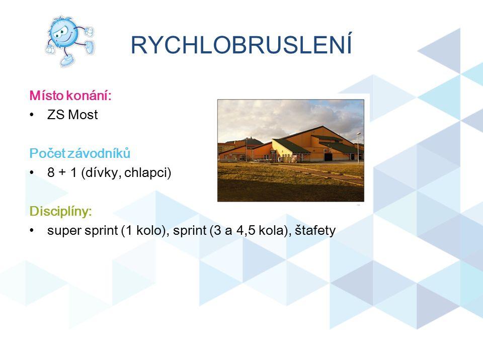 RYCHLOBRUSLENÍ Místo konání: ZS Most Počet závodníků 8 + 1 (dívky, chlapci) Disciplíny: super sprint (1 kolo), sprint (3 a 4,5 kola), štafety