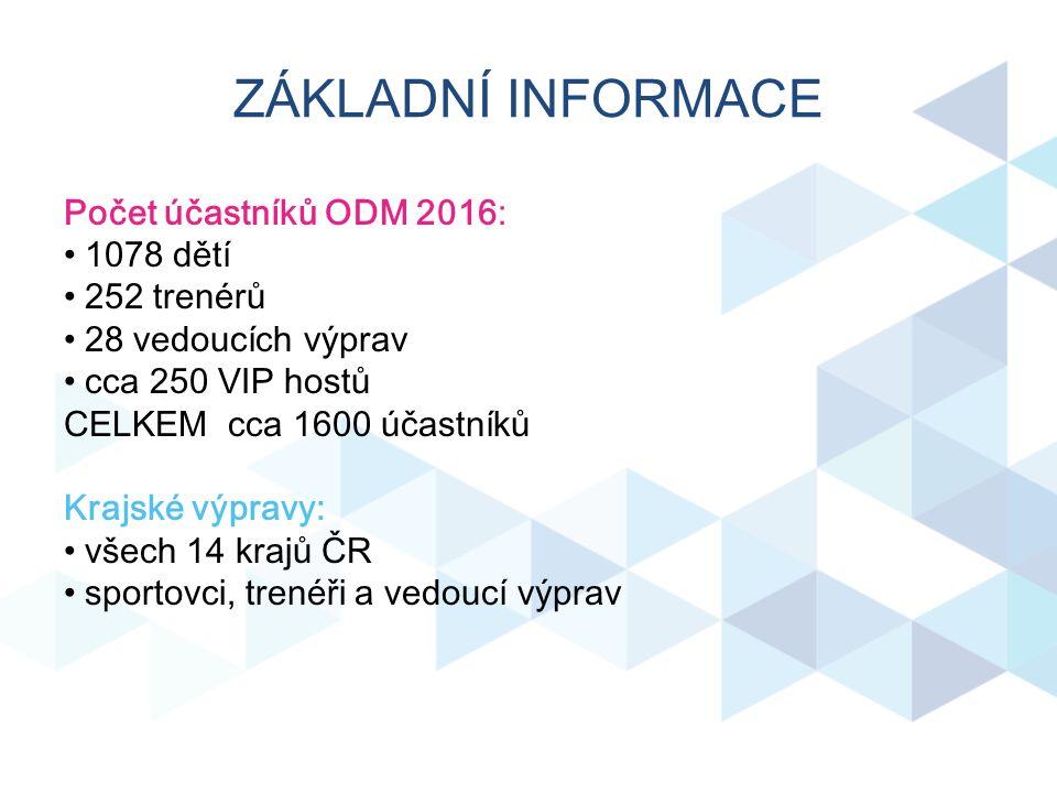 ZÁKLADNÍ INFORMACE Počet účastníků ODM 2016: 1078 dětí 252 trenérů 28 vedoucích výprav cca 250 VIP hostů CELKEM cca 1600 účastníků Krajské výpravy: vš