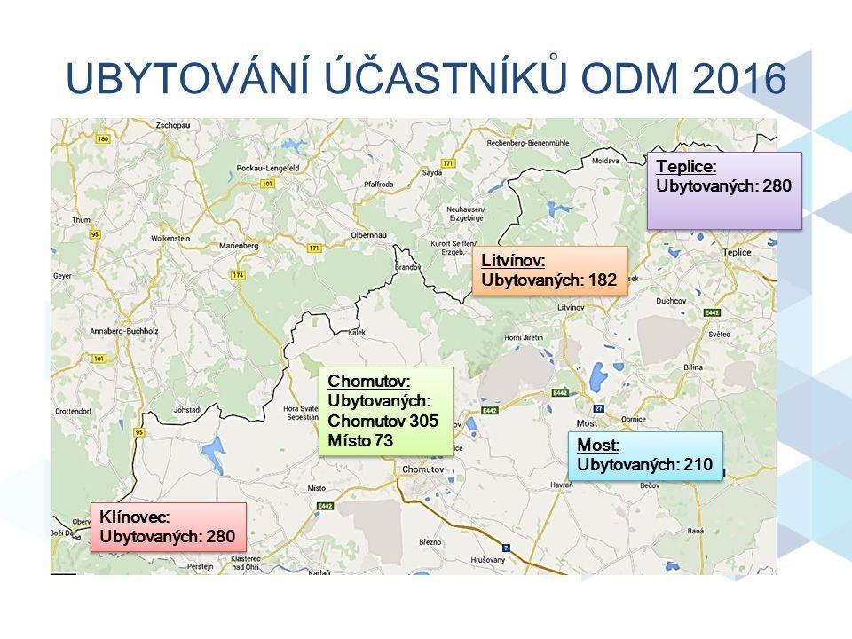 UBYTOVÁNÍ ÚČASTNÍKŮ ODM 2016 Klínovec: Ubytovaných: 280 Klínovec: Ubytovaných: 280 Chomutov: Ubytovaných: Chomutov 305 Místo 73 Chomutov: Ubytovaných: