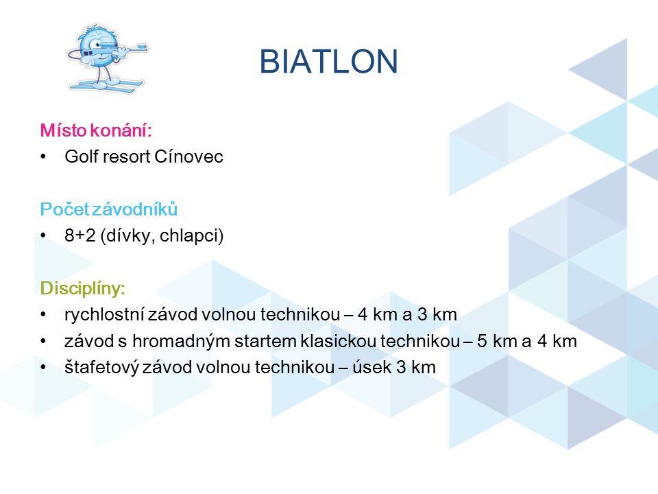 BIATLON Místo konání: Golf resort Cínovec Počet závodníků 8+2 (dívky, chlapci) Disciplíny: rychlostní závod volnou technikou – 4 km a 3 km závod s hromadným startem klasickou technikou – 5 km a 4 km štafetový závod volnou technikou – úsek 3 km