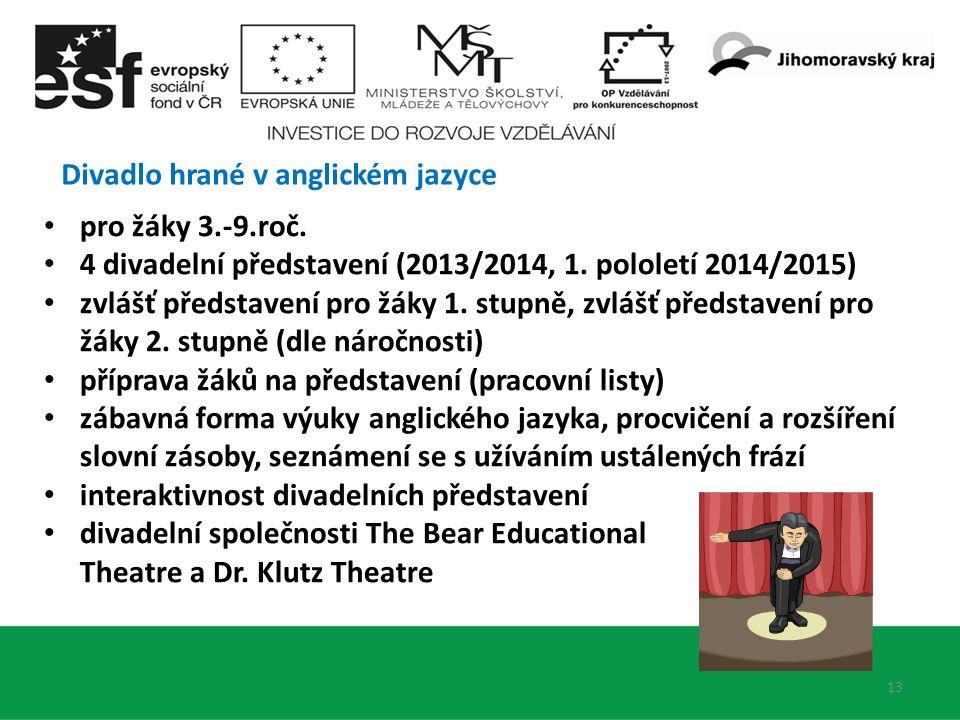 Divadlo hrané v anglickém jazyce 13 pro žáky 3.-9.roč.