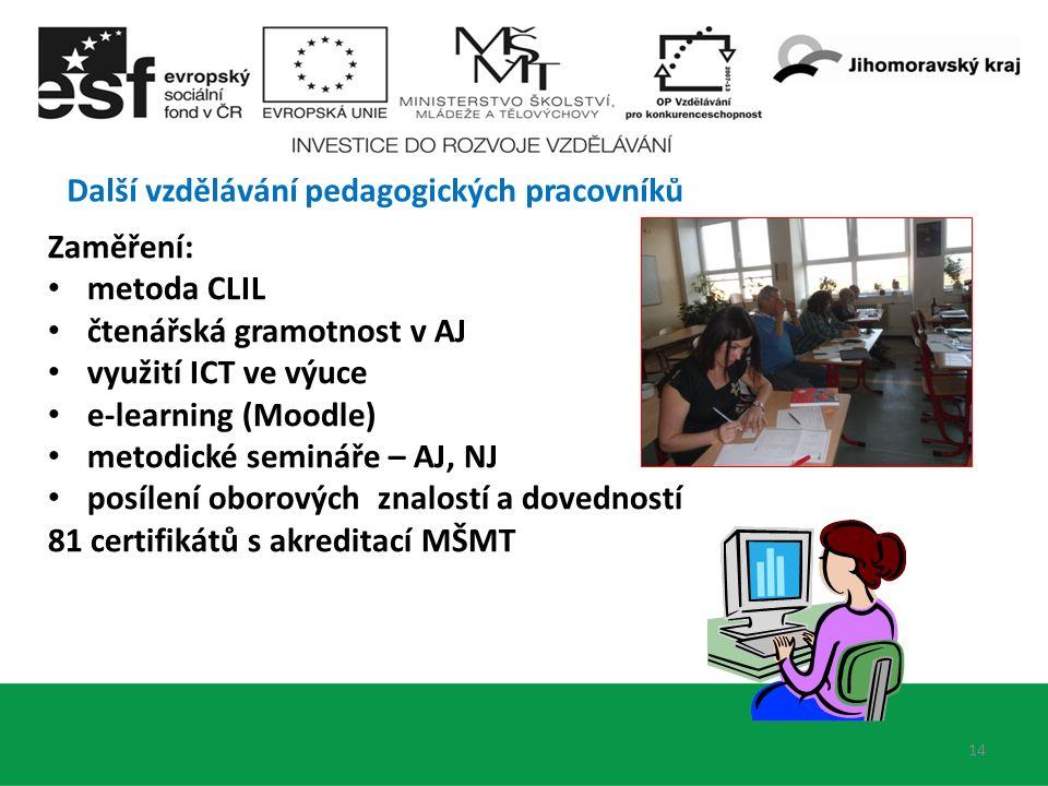 Další vzdělávání pedagogických pracovníků 14 Zaměření: metoda CLIL čtenářská gramotnost v AJ využití ICT ve výuce e-learning (Moodle) metodické semináře – AJ, NJ posílení oborových znalostí a dovedností 81 certifikátů s akreditací MŠMT