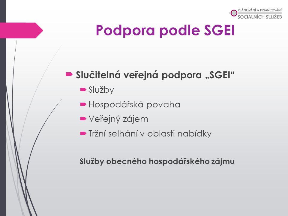 """Podpora podle SGEI Slučitelná veřejná podpora """"SGEI  Služby  Hospodářská povaha  Veřejný zájem  Tržní selhání v oblasti nabídky Služby obecného hospodářského zájmu"""