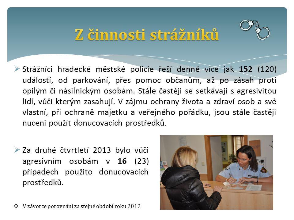  Strážníci hradecké městské policie řeší denně více jak 152 (120) událostí, od parkování, přes pomoc občanům, až po zásah proti opilým či násilnickým osobám.