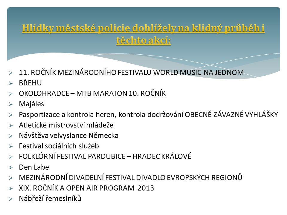  11. ROČNÍK MEZINÁRODNÍHO FESTIVALU WORLD MUSIC NA JEDNOM  BŘEHU  OKOLOHRADCE – MTB MARATON 10.