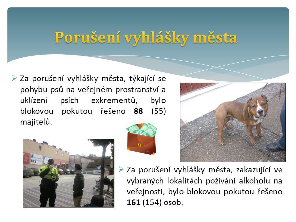  Za porušení vyhlášky města, týkající se pohybu psů na veřejném prostranství a uklízení psích exkrementů, bylo blokovou pokutou řešeno 88 (55) majitelů.